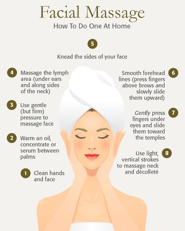 Absolute Skin - How to do a Facial Massage at Home