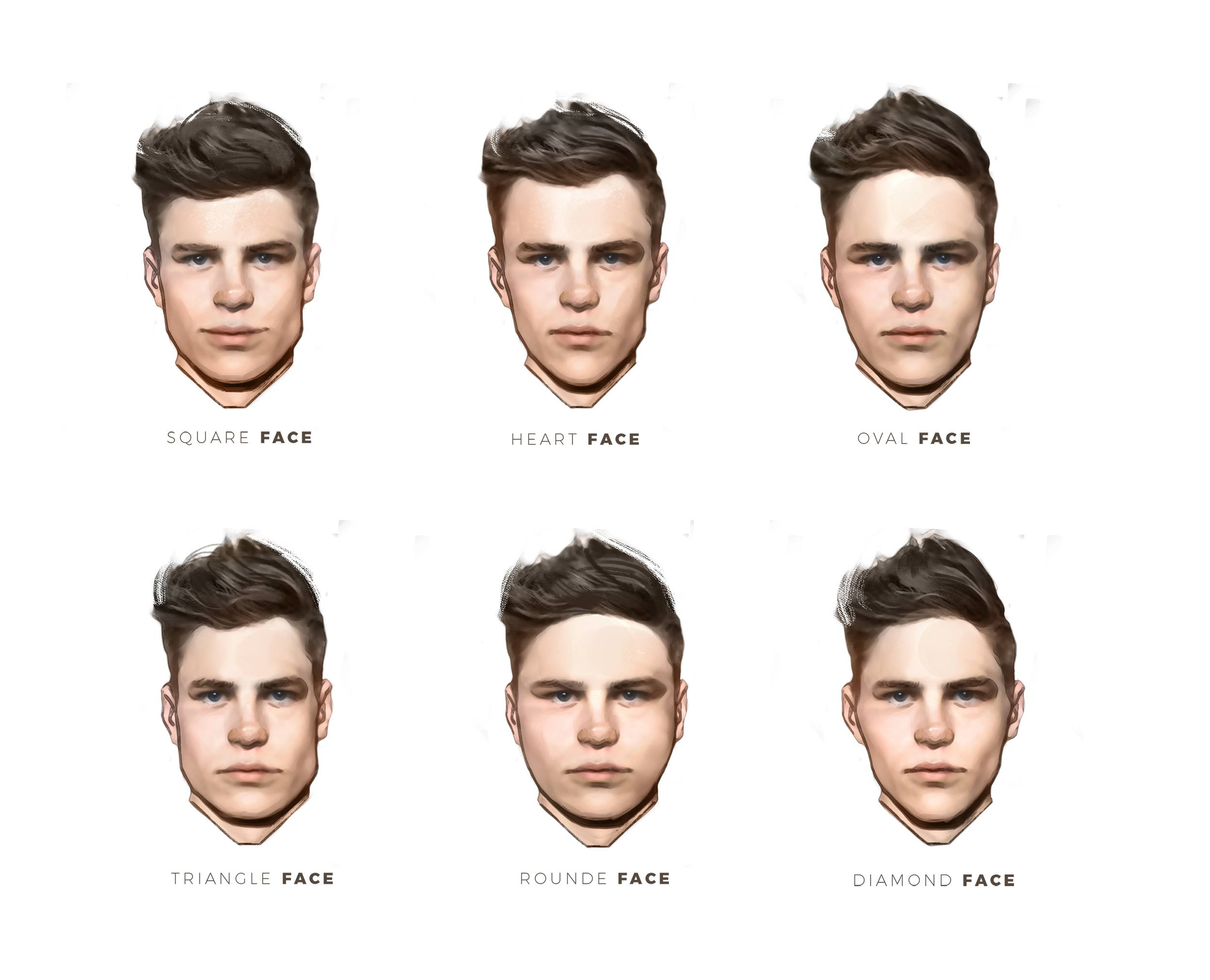 Fantastic Face Shape Guide Shadesdaddy Schematic Wiring Diagrams Amerangerunnerswayorg