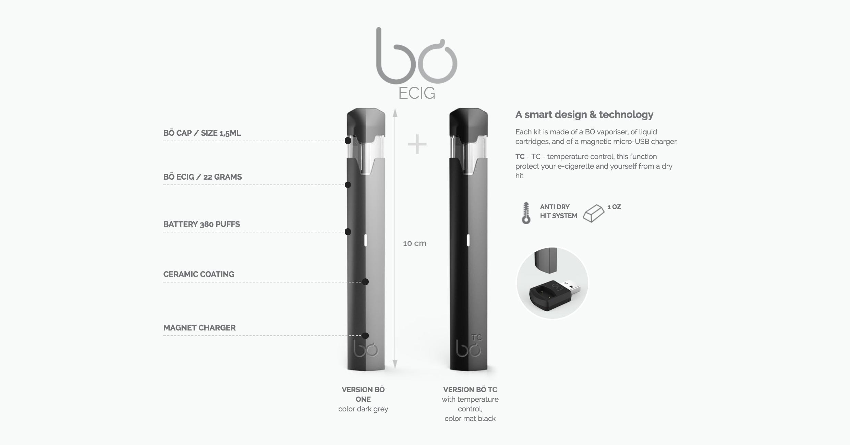 Bo One Vape Kit Specifications/Specs