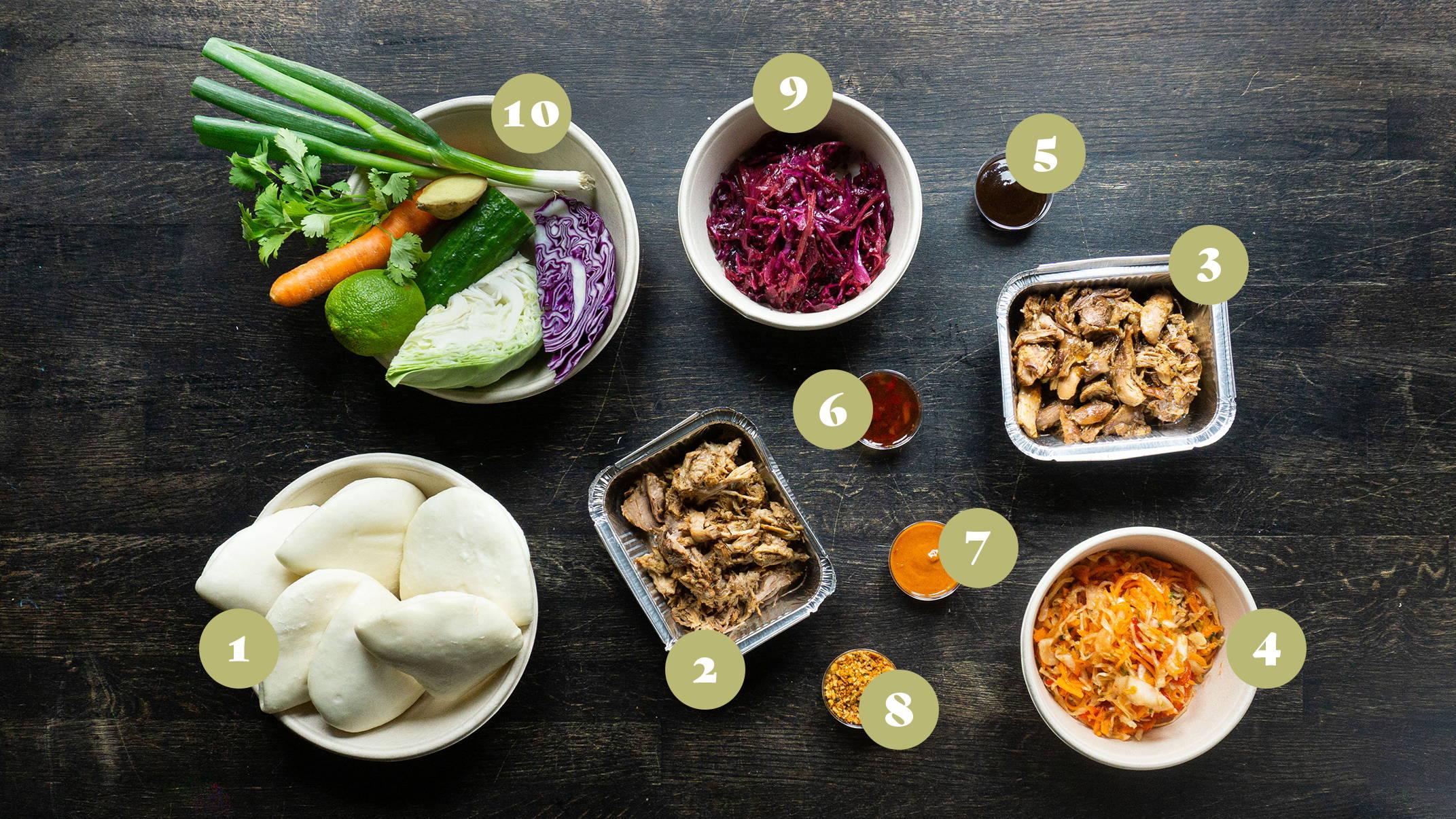 Opskrift og vejledning på Saml selv baos med braiseret gris m. kimchi og confiteret and toppet m. hoisin sauce