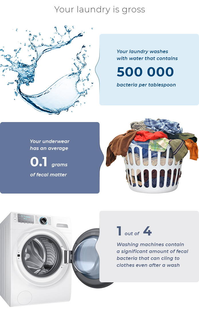 Dirty Laundry Infographics - Why Sonic Soak is better than washing machines