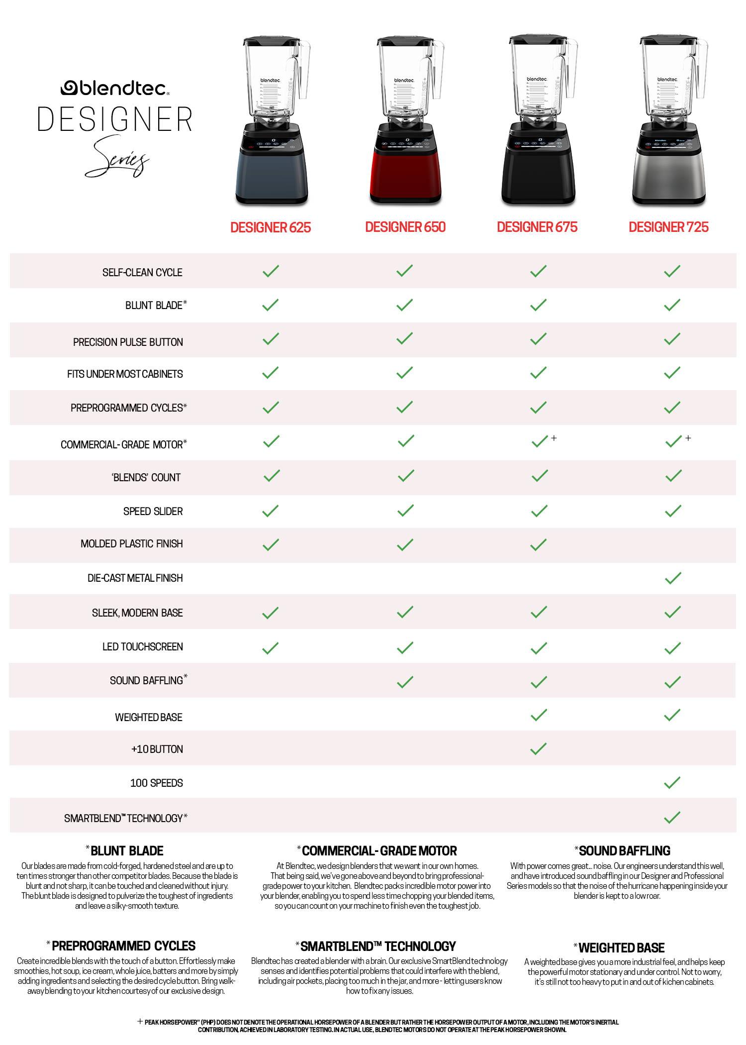 Designer Series Comparison Blendtec