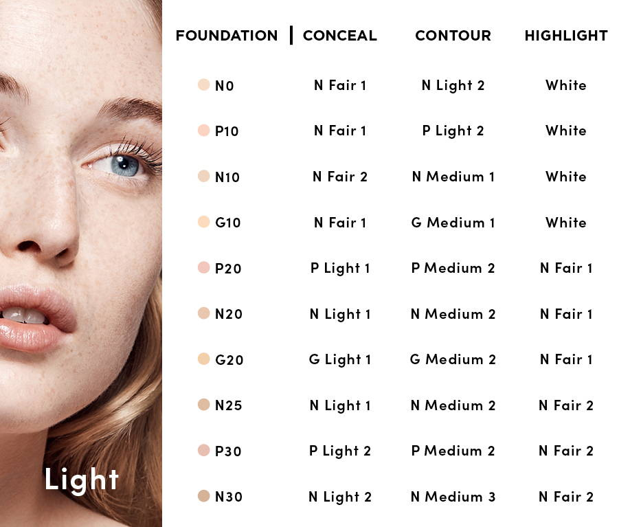 Concealer Shade Guide – Cover FX