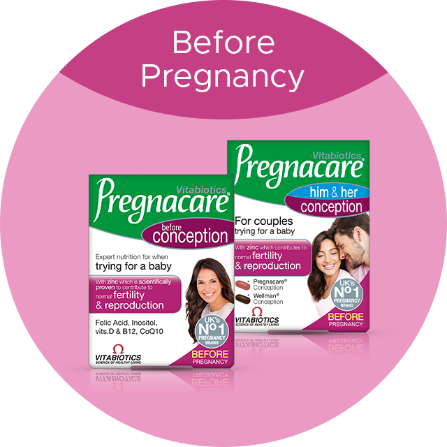 Before Pregnancy Supplements