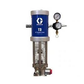 Pumps & Mixers