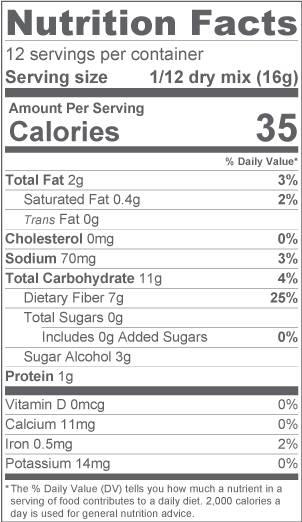 Sugar-free Blueberry Muffin Mix — Lakanto