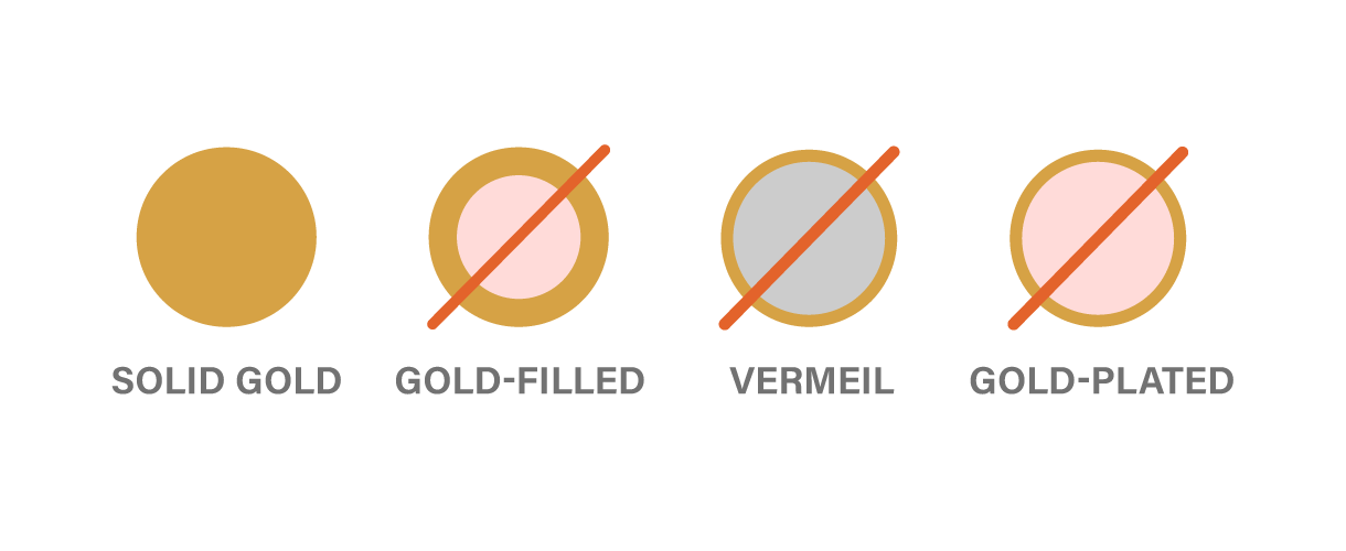 Fine jewelry: Overview gold material types