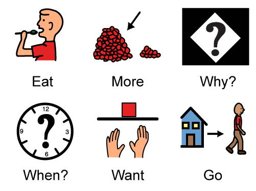 image regarding Free Printable Picture Communication Symbols known as Visualize Interaction Symbols - Boardmaker