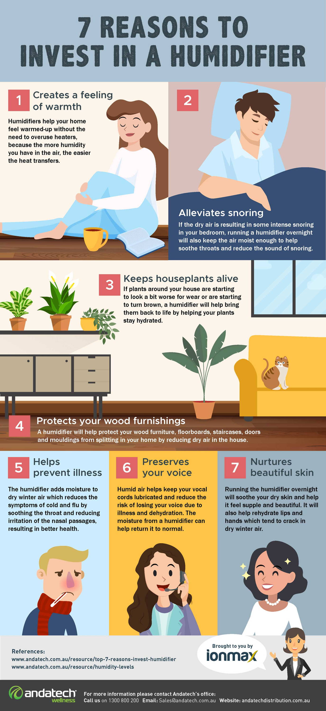 7 Reasons to invest in a dehumidifier- infographic