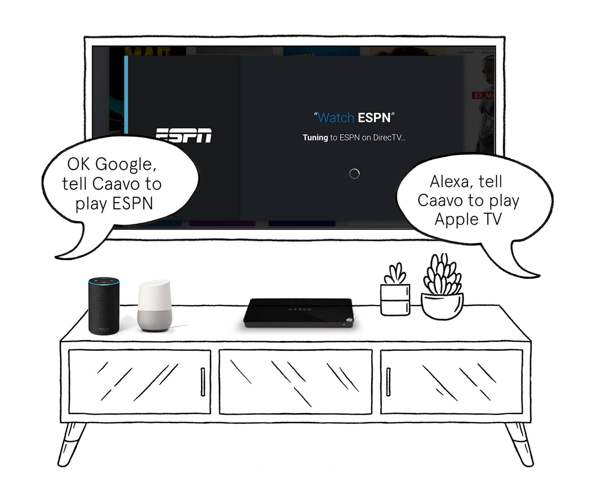 Control your tv with voice control google home amazon alexa for tv