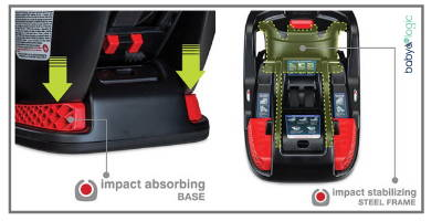 britax rear-facing infant car seat base