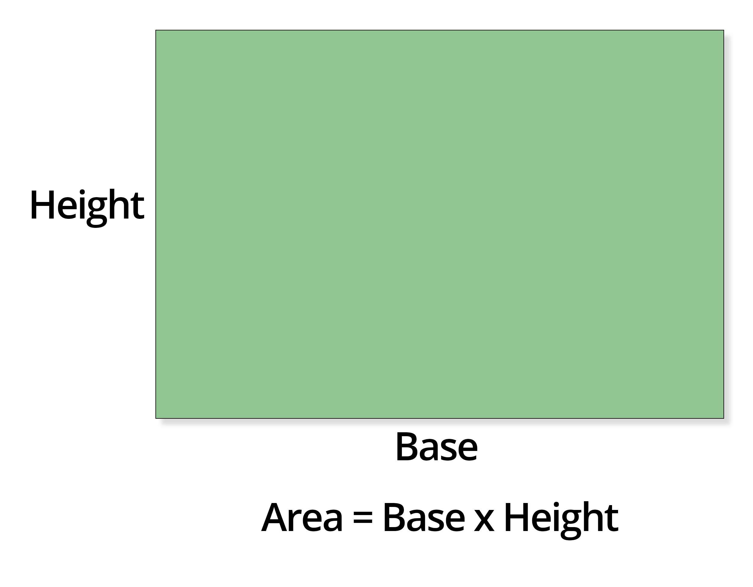 Dimensions Laminate Wallplanks