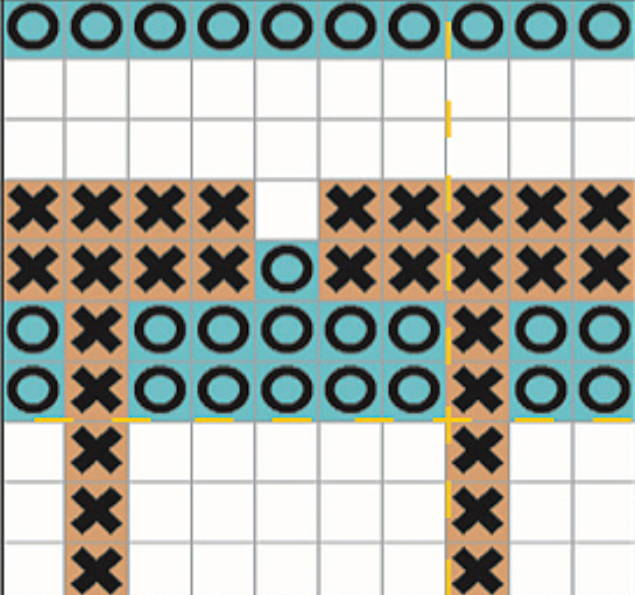 How to work out a cross stitch pattern