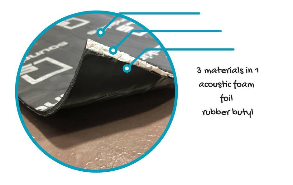 SoundSkins Pro Layers