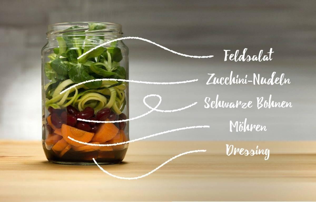 Salat im Glas - Rezeptvorschlag 4