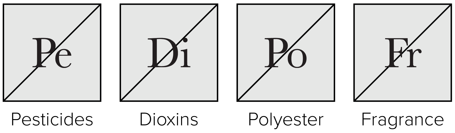 """Four squares that resemble elements. Each has a diagonal line from bottom left to top right and read """"Pe,"""" """"Di,"""" """"Po,"""" & """"Fr"""""""