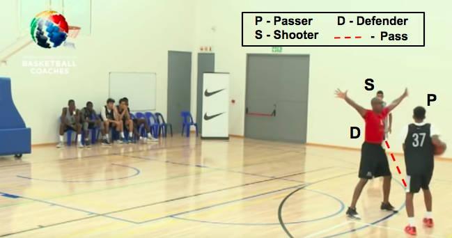 Passing Basketball