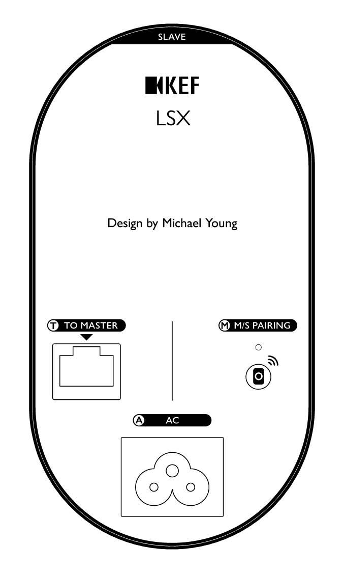 FAQ - LSX – KEF HK
