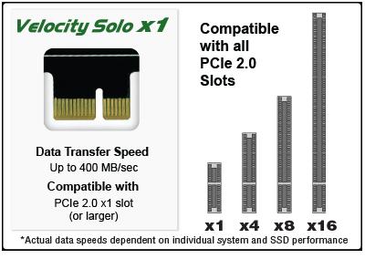 Velocity Solo X1 compatibility