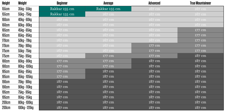 70kg 167cm 167.64 cm