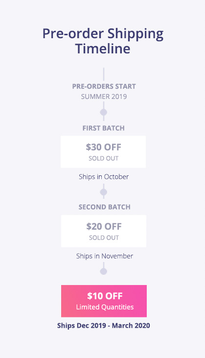 pre-order shipping timeline