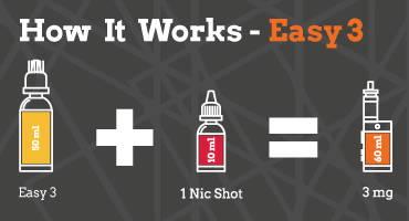 3mg short fill e-liquid