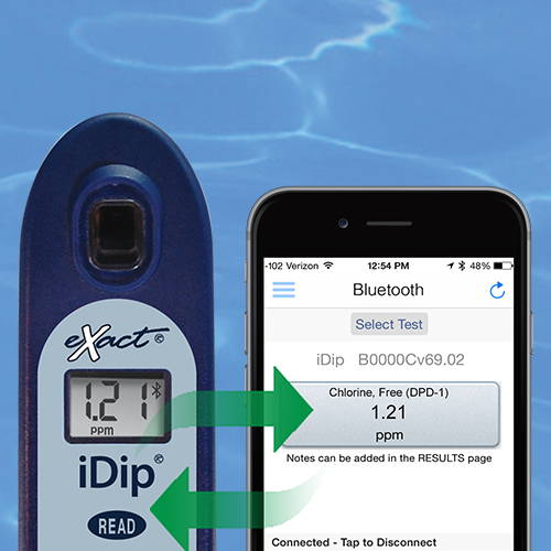 iDip® and cell phone reading results
