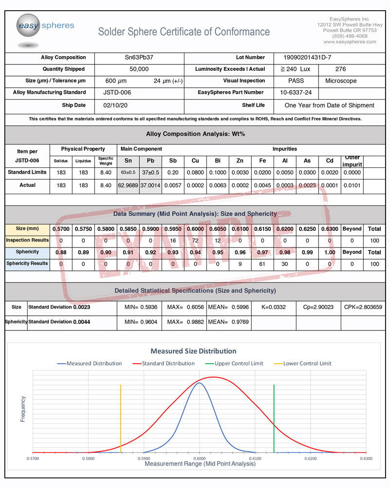 Certificate of Conformance for Sn63Pb37 Solder Spheres