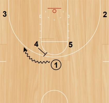Simple pick and roll