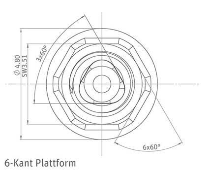 6-Kant Platform