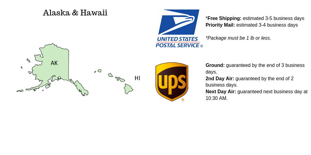 Shipping Option for alaska & hawaii using united states postal service and ups