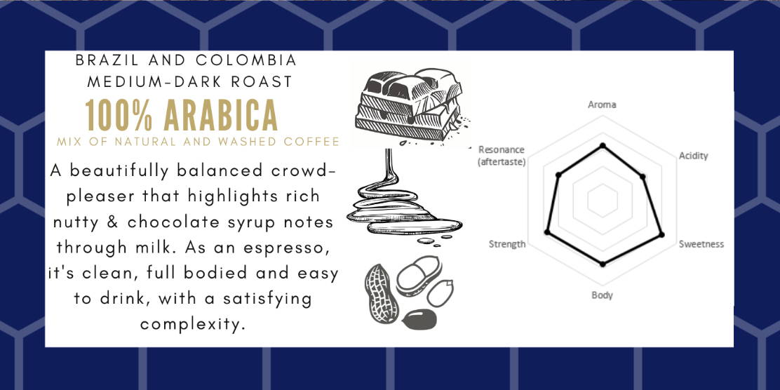 A beautifully balanced crowd-pleaser that highlights rich nutty and chocolate syrup notes through milk. As an espresso, it's clean, full-bodied and easy to drink, with a satisfying complexity.  Blend: Brazil & Colombia.  Roast style: Medium-dark.  Process: Mix of natural and washed coffees.
