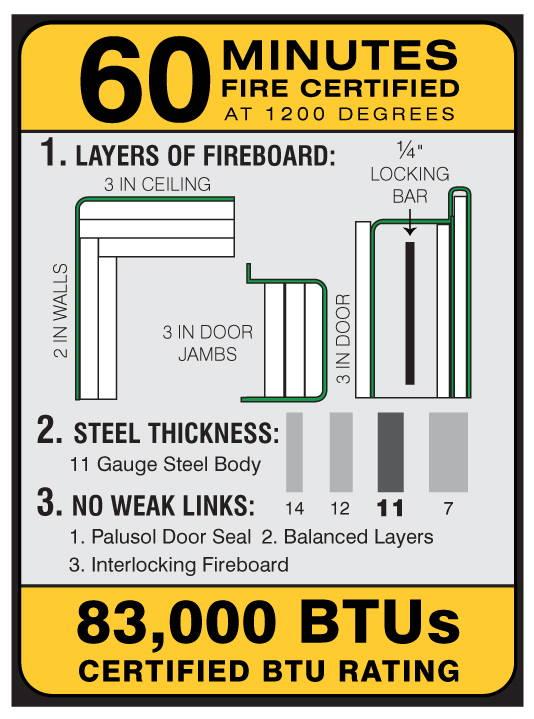 60 min fire label