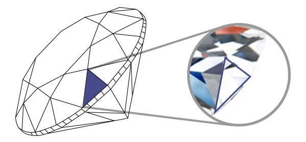 Diagram of Diamond Facets