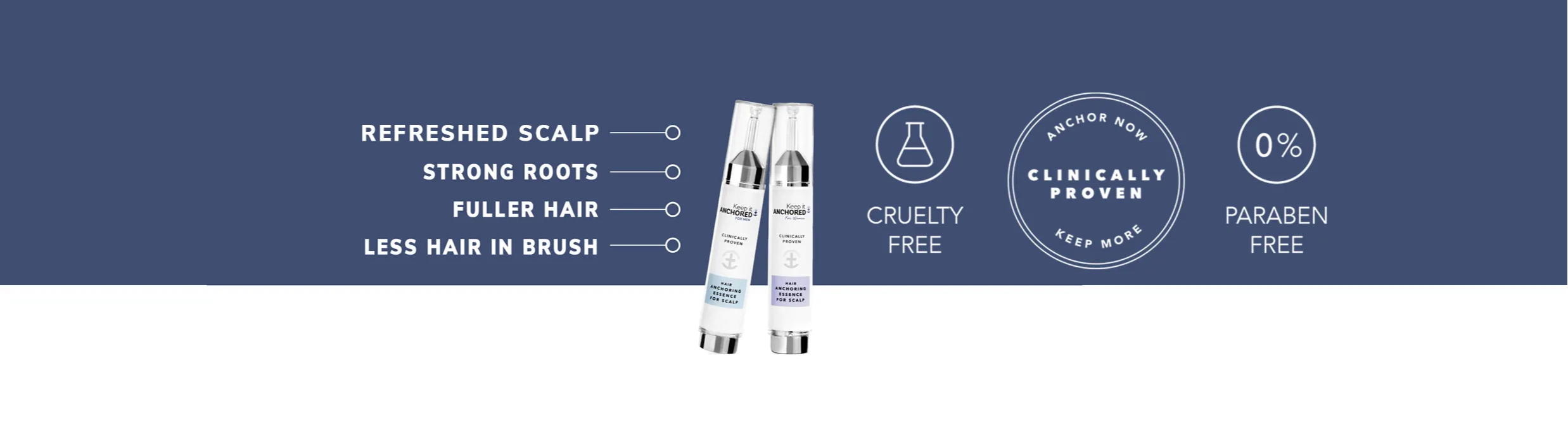 Image KeepItAnchored is clinically proven to help you keep more hair. Get a refreshed scalp, strong roots, fuller hair and see less hair in your brush. Cruelty & Paraben free.