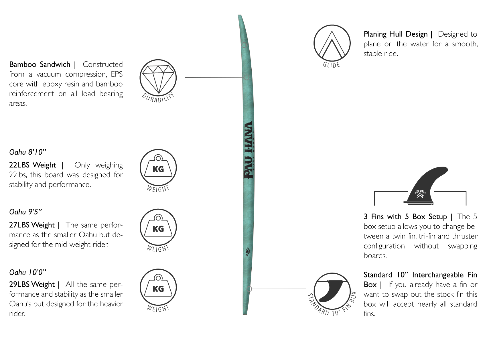 Features of the Oahu SUP construction, planing hull design and included interchangeable fin