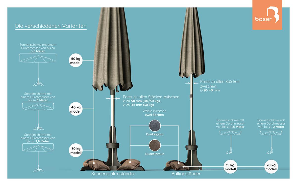 Sonnenschirmständer Baser Produkt Übersicht Modelle Gewicht Farben