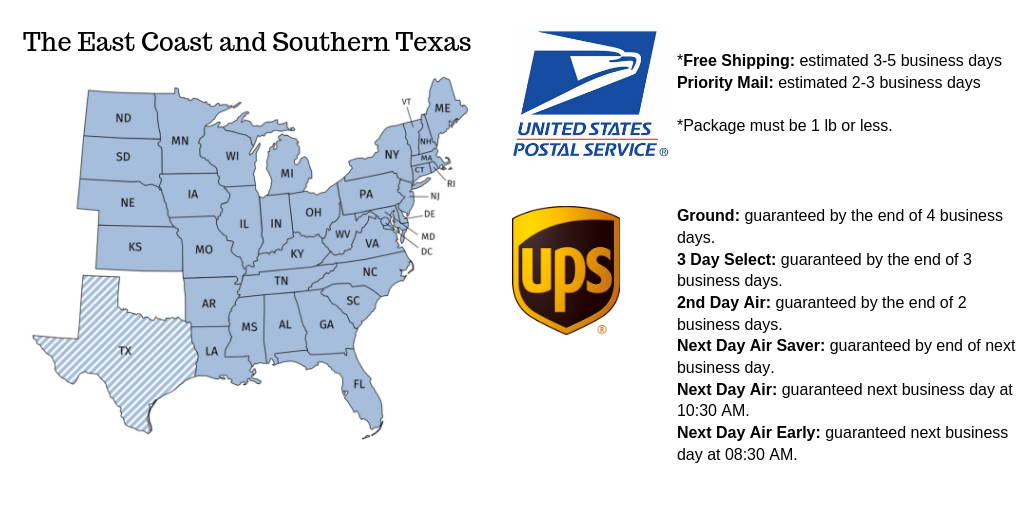 East Coast and Texas Shipping Option from united states postal service and UPS