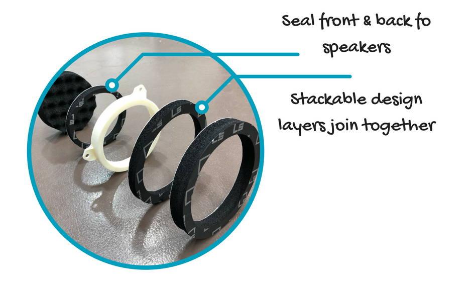 SoundSkins Rings Application