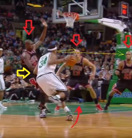 Offensive awareness of Paul Pierce