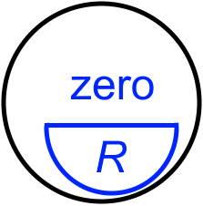 Bifocal reader lens icon