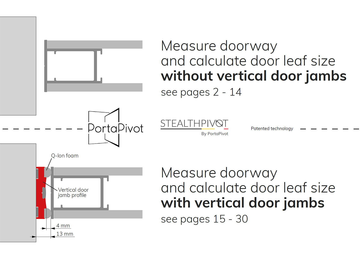 Portapivot how to measure and dimensions manual
