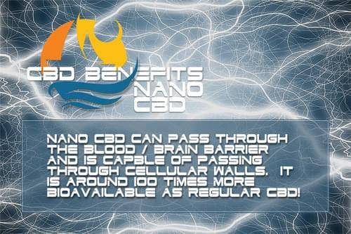 Benefits of Nano CBD By Global CBD With Increased Bioavailability and Absorption