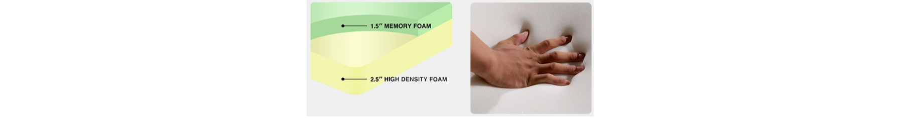 High Density Foam Cold Cured High Density