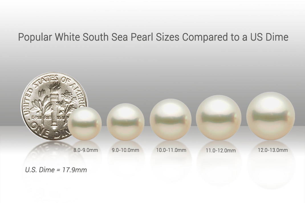 White South Sea Pearl Sizes Compared to a Dime