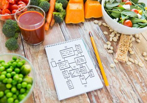 Construire son programme alimentaire