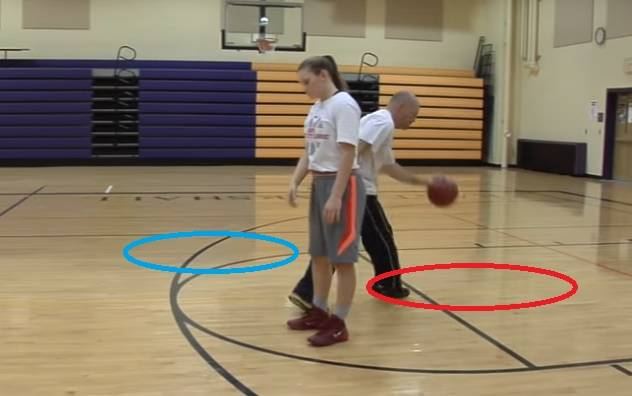 Difference between the good and the bad behind the back dribble