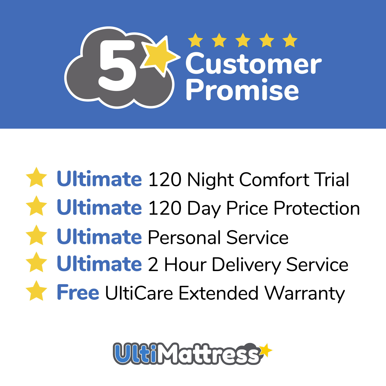 UltiMattress 5 Star Guarantee on adjustable bases