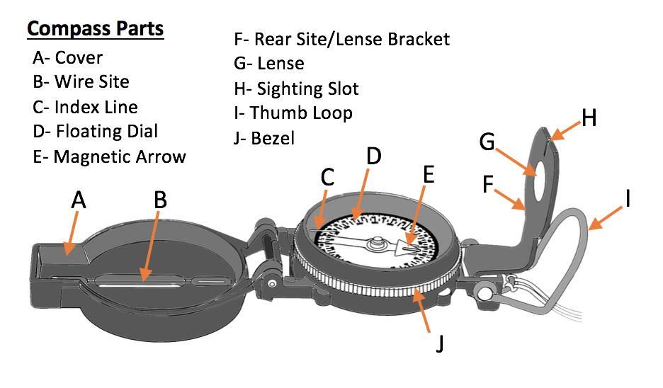 Basic Lensatic Compass Instructions Unplugged Explorers