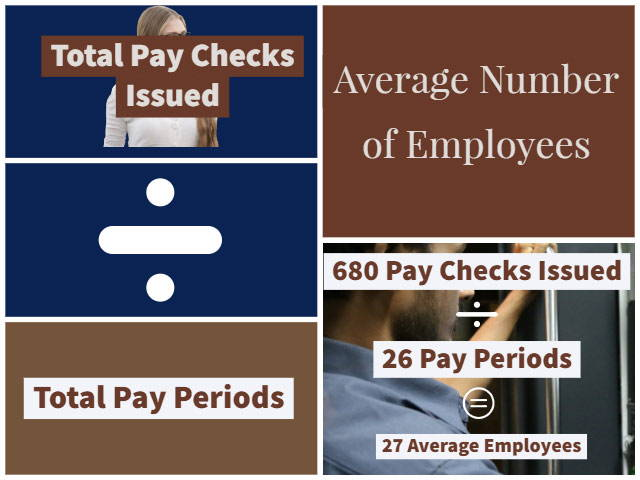 How To Calculate Average Number of Workers Employed